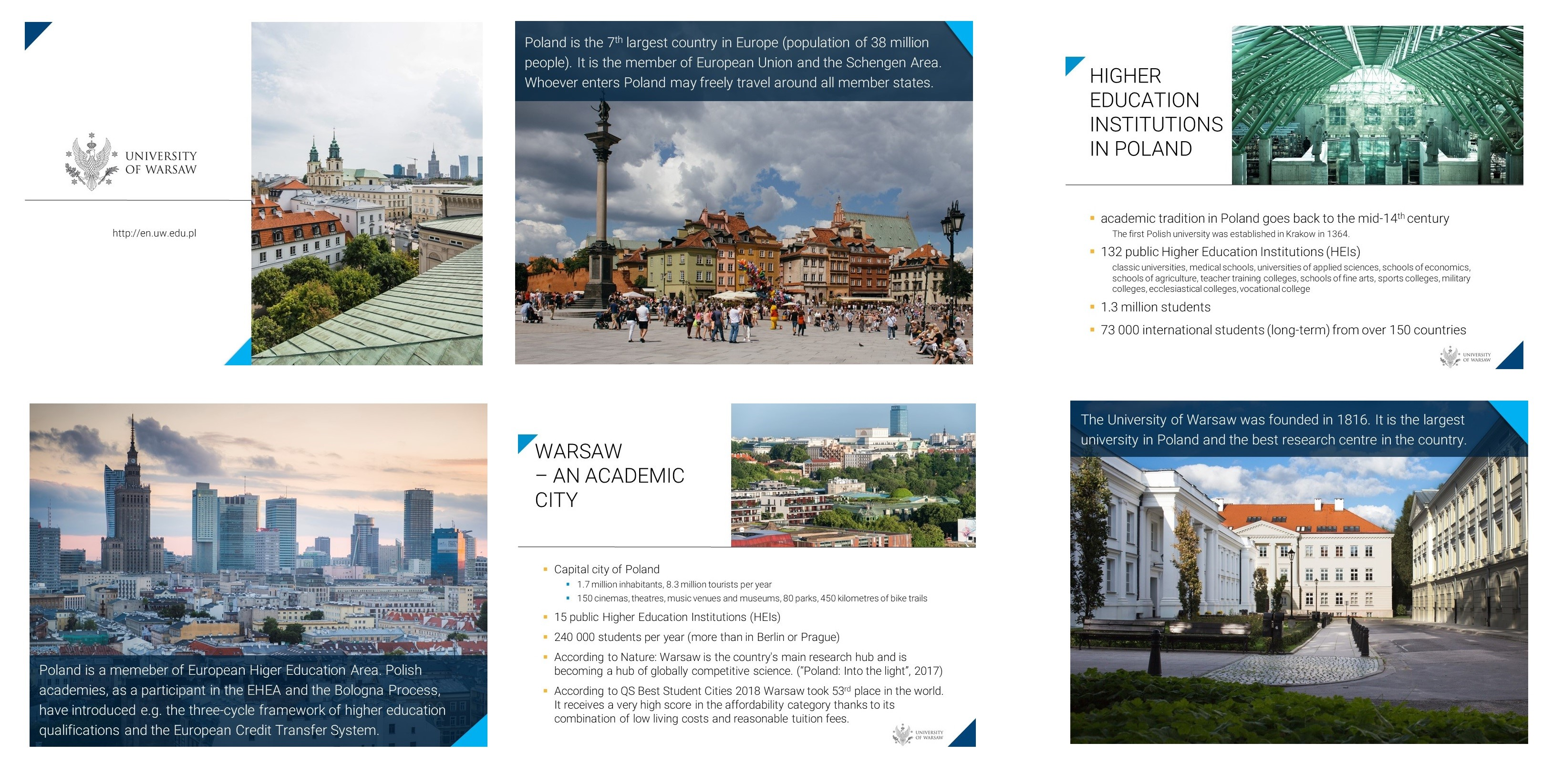 Maps Brochures And Presentations University Of Warsaw