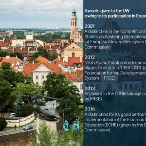 Awards given to the UW  owing to its participation in Erasmus+