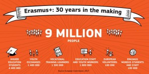 erasmus_infographics_9-million-1024x512