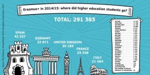 erasmus_infographics_he-outgoing-1024x512