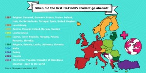 erasmus_infographics_history-1024x512